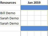 Resource plan timeline
