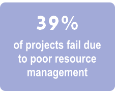 Project failure due to resource management