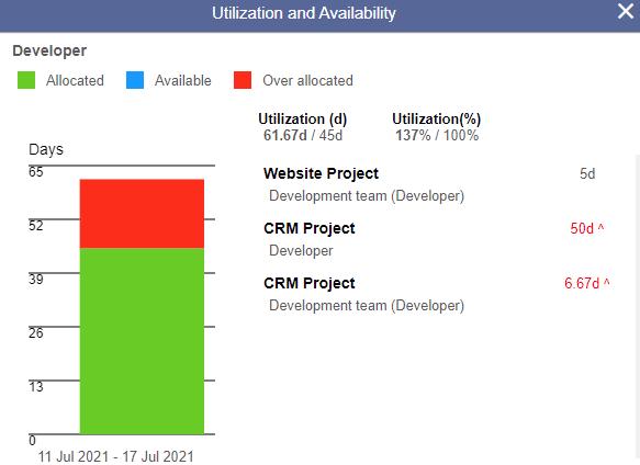 Utilization_pop_up