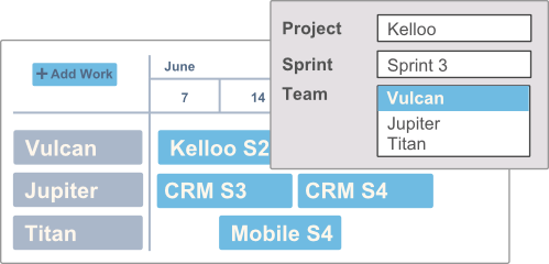 Agile Resource Planning