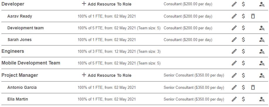resource capacity planning resource pool