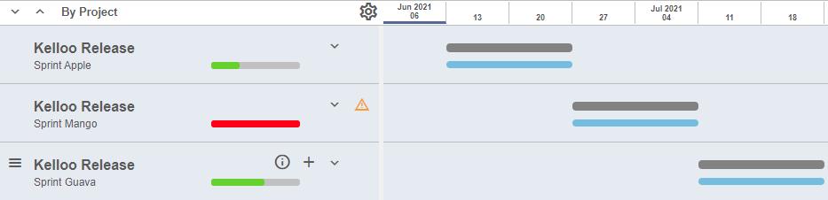 Sprint capacity planning
